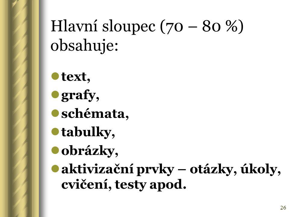 Hlavní sloupec (70 – 80 %) obsahuje: