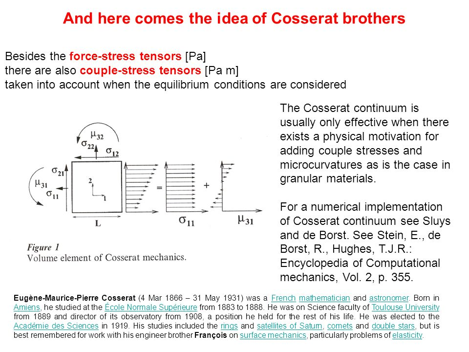 And here comes the idea of Cosserat brothers