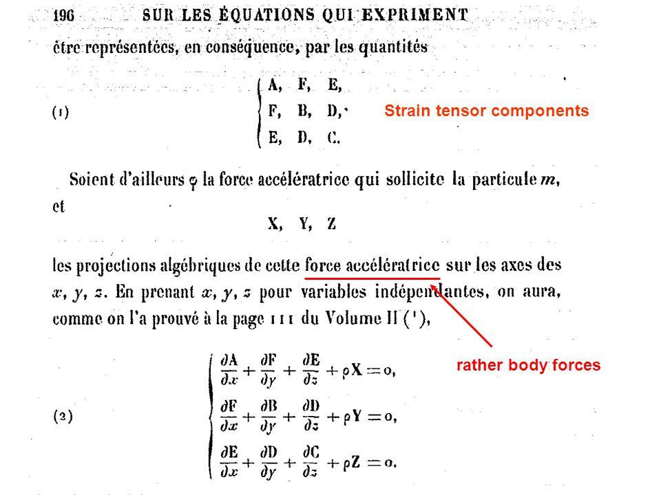 Strain tensor components