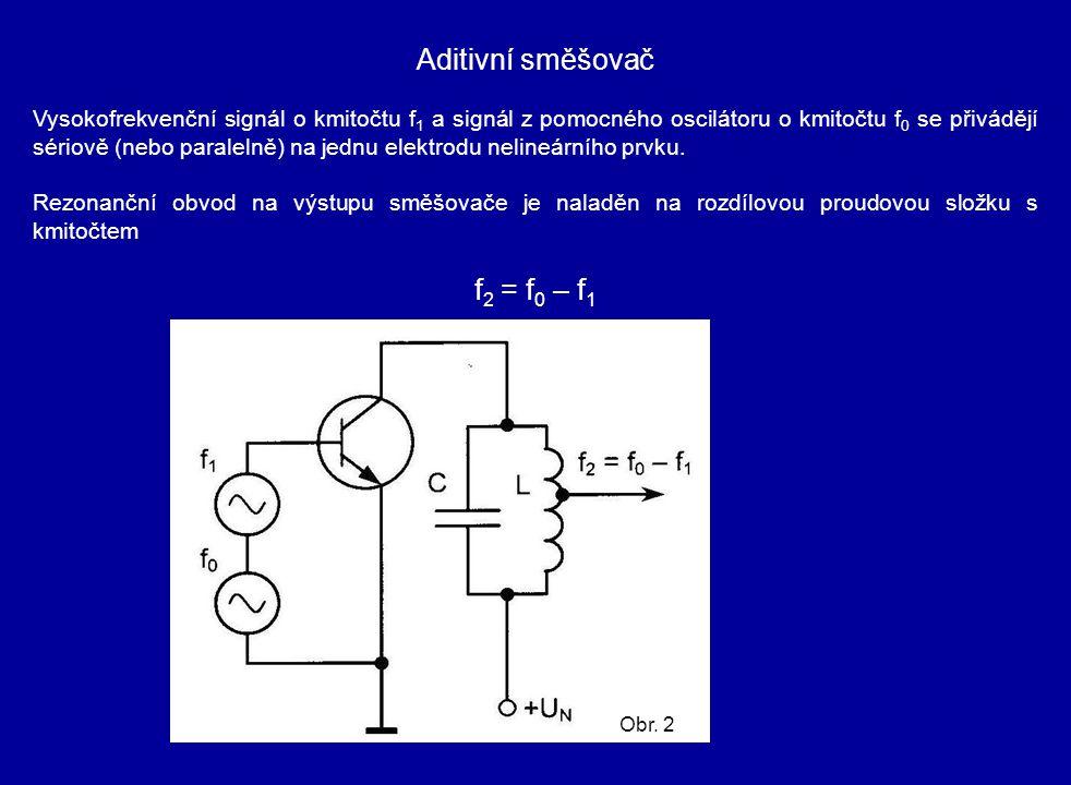 Aditivní směšovač f2 = f0 – f1