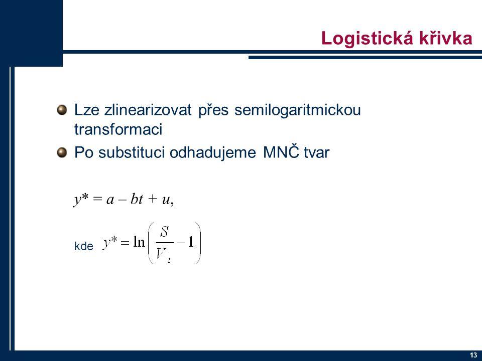 Logistická křivka Lze zlinearizovat přes semilogaritmickou transformaci. Po substituci odhadujeme MNČ tvar.