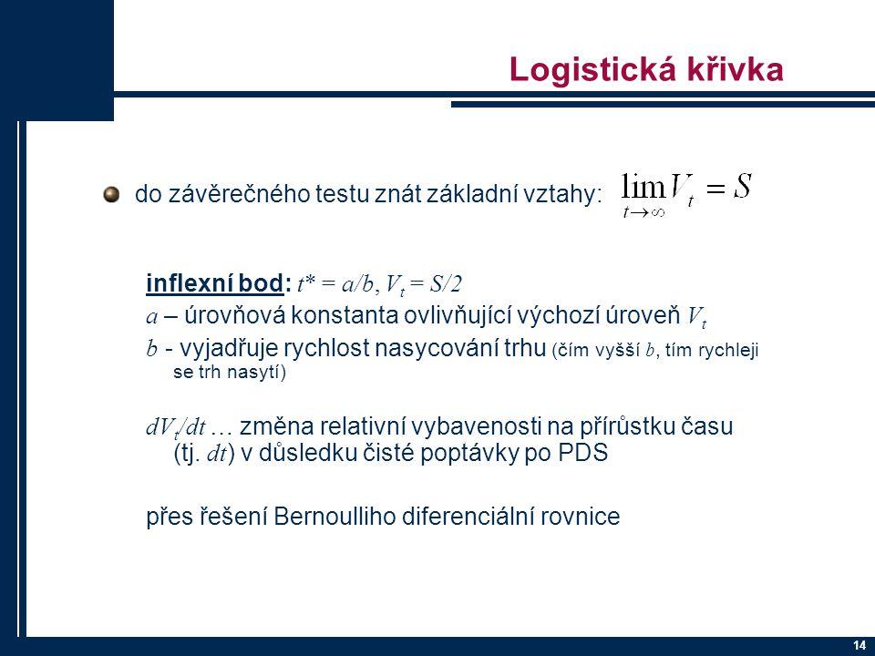 Logistická křivka do závěrečného testu znát základní vztahy: