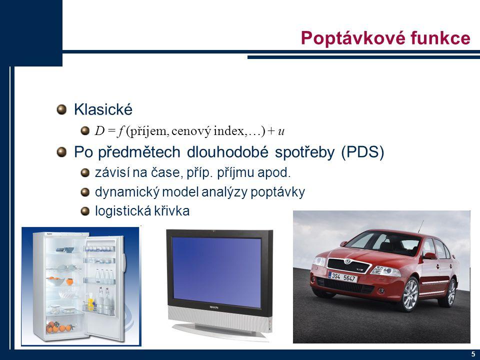 Poptávkové funkce Klasické Po předmětech dlouhodobé spotřeby (PDS)