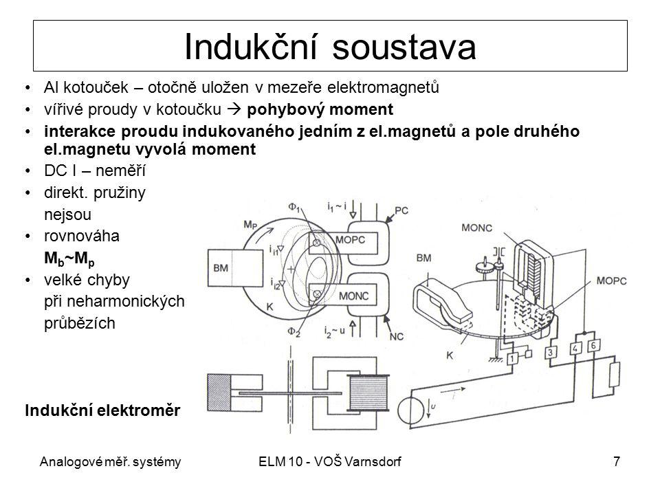 Indukční soustava Al kotouček – otočně uložen v mezeře elektromagnetů