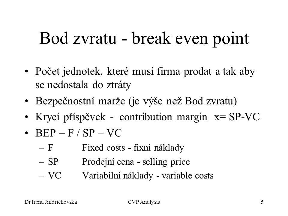 Bod zvratu - break even point