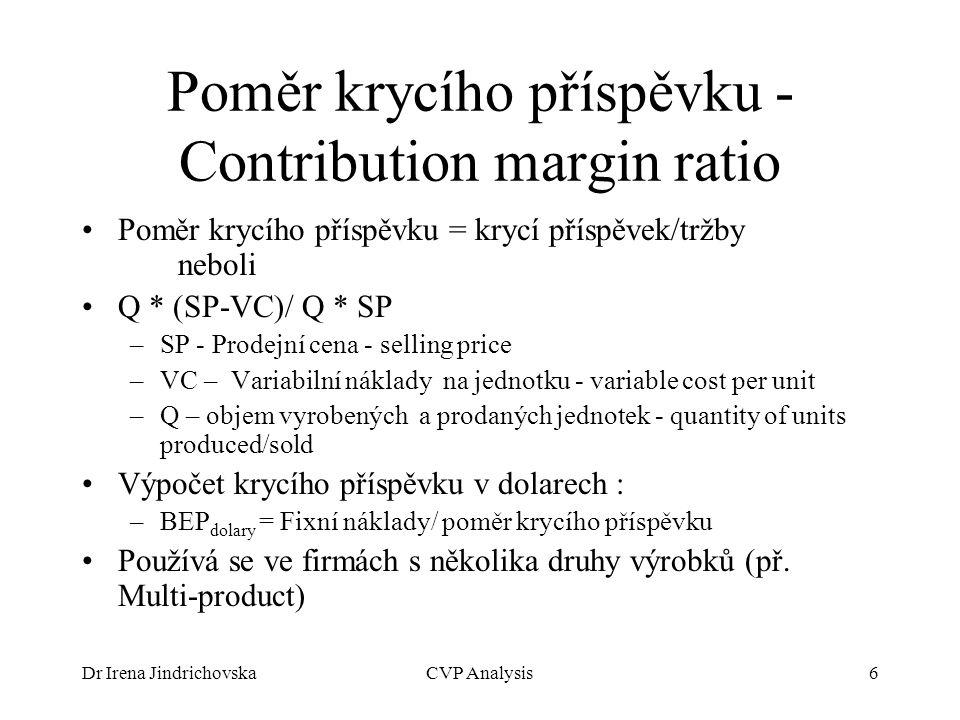 Poměr krycího příspěvku - Contribution margin ratio