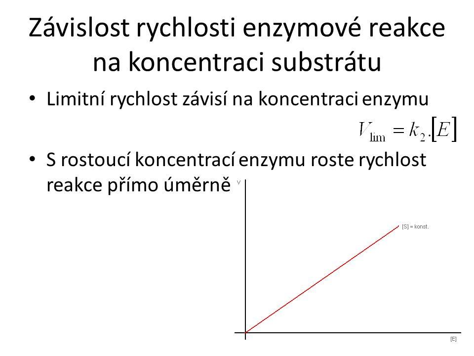 Závislost rychlosti enzymové reakce na koncentraci substrátu