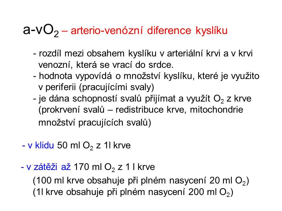 a-vO2 – arterio-venózní diference kyslíku