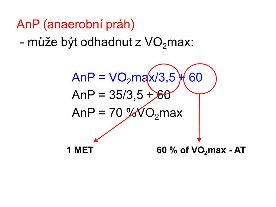 - může být odhadnut z VO2max: AnP = VO2max/3,5 + 60 AnP = 35/3,5 + 60