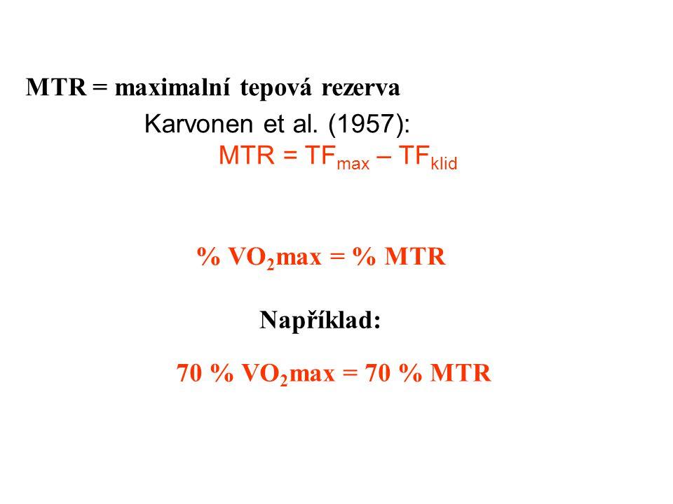 MTR = maximalní tepová rezerva