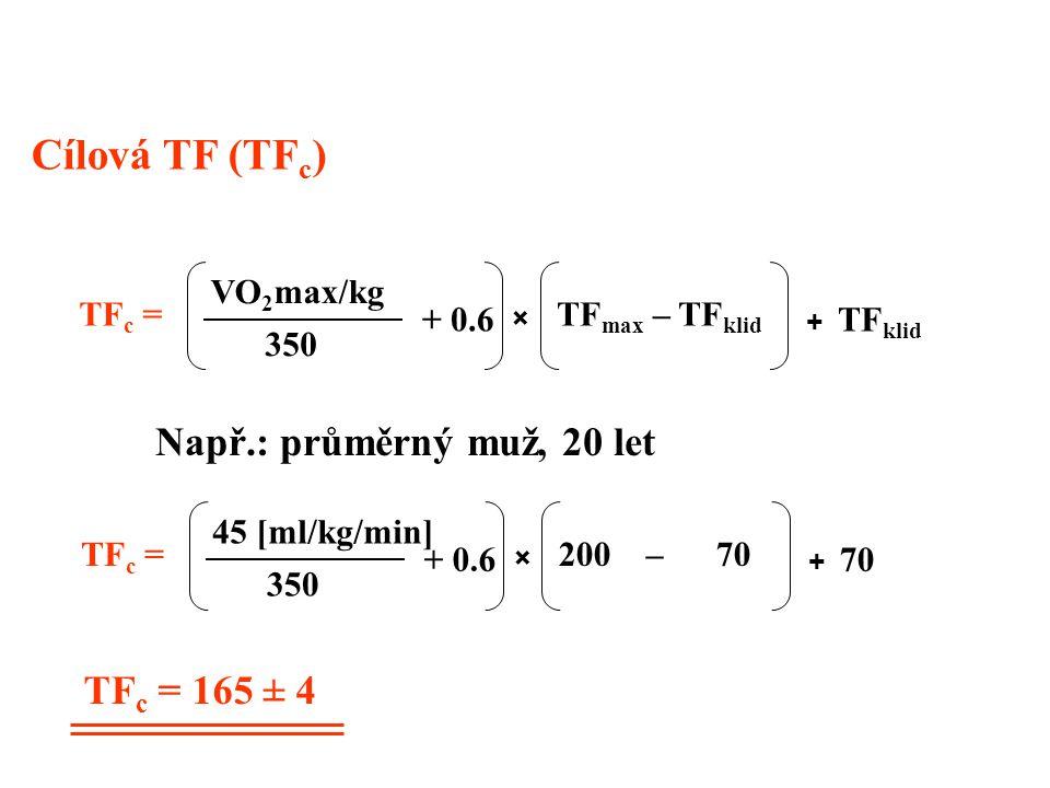 Cílová TF (TFc) Např.: průměrný muž, 20 let TFc = 165 ± 4 VO2max/kg