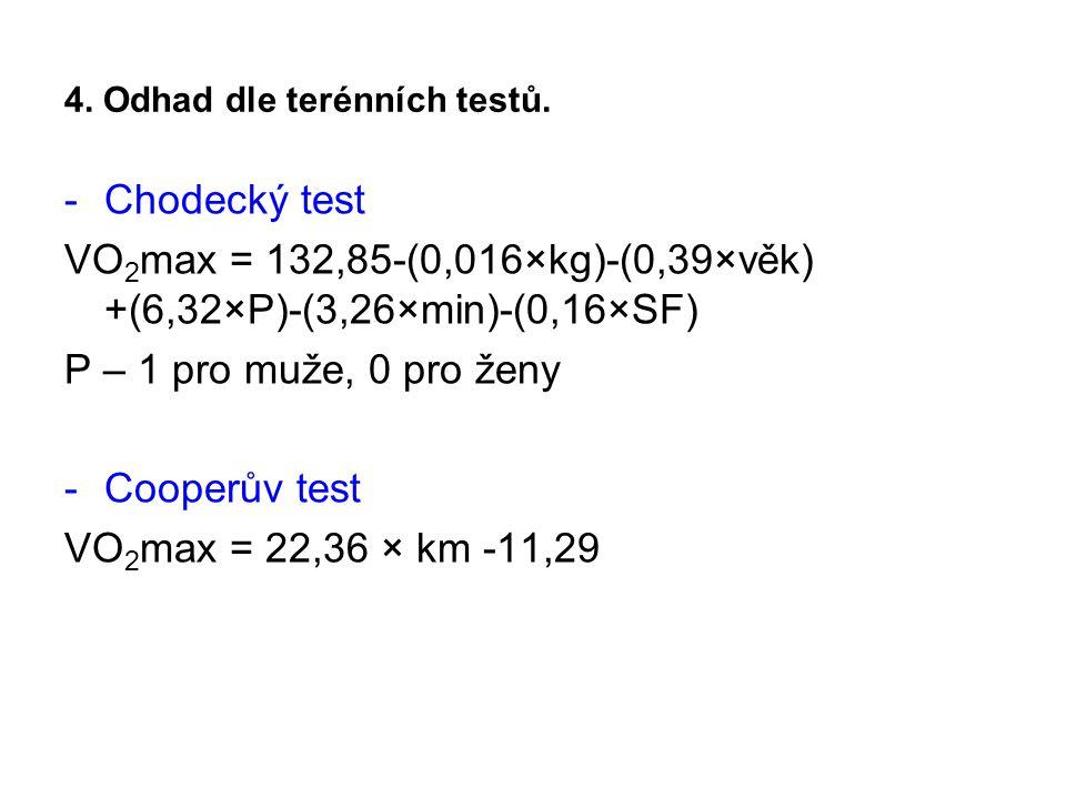 4. Odhad dle terénních testů.