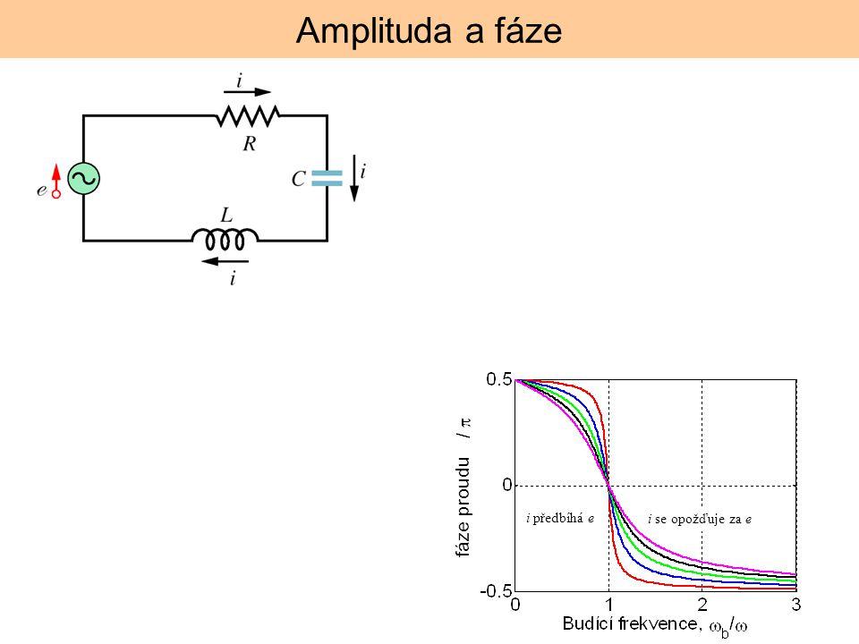Amplituda a fáze fáze proudu i předbíhá e i se opožďuje za e