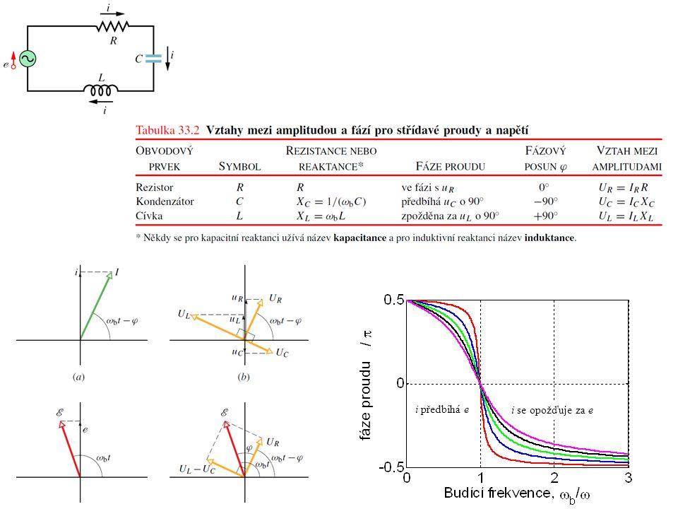 fáze proudu i předbíhá e i se opožďuje za e
