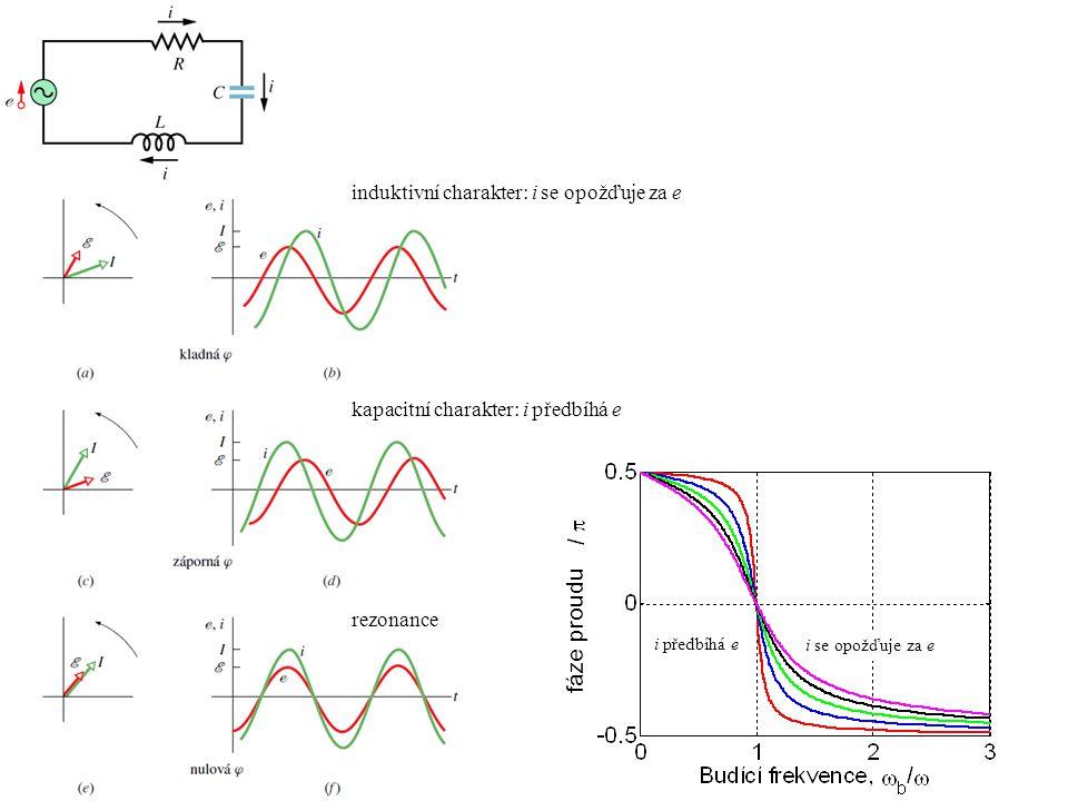 fáze proudu induktivní charakter: i se opožďuje za e