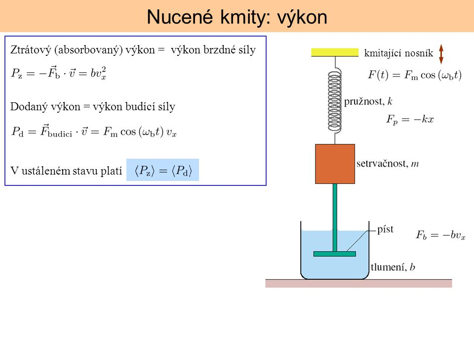 Nucené kmity: výkon Ztrátový (absorbovaný) výkon =  výkon brzdné síly