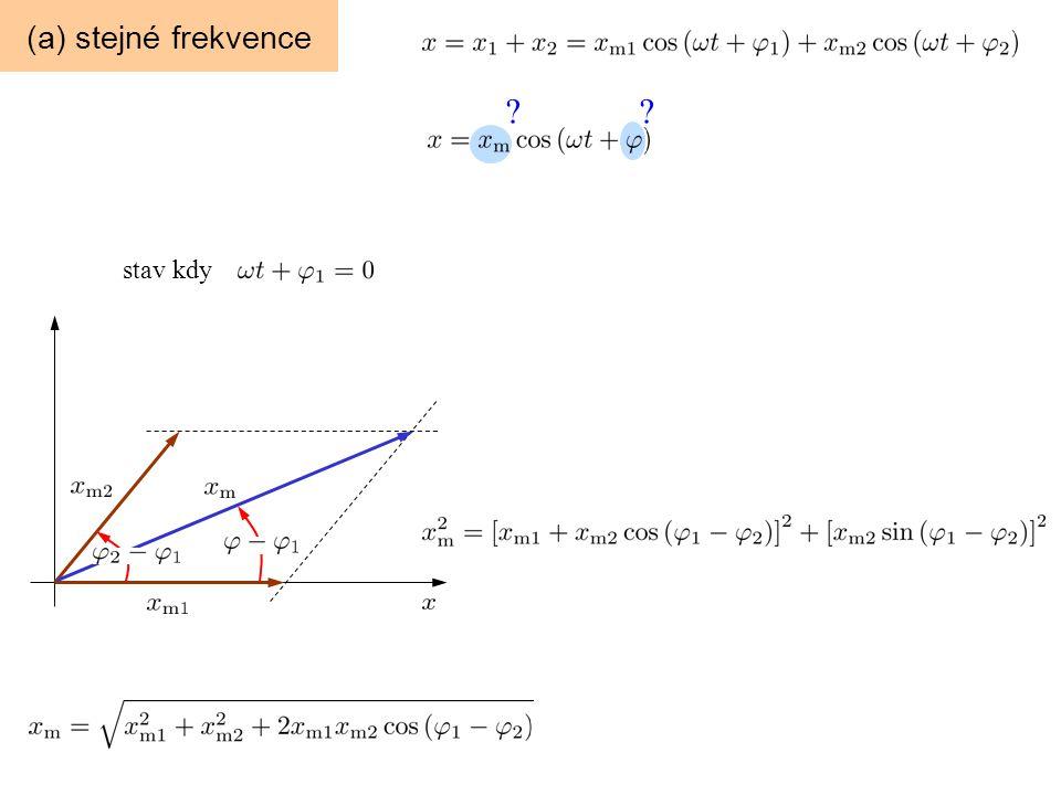 (a) stejné frekvence stav kdy