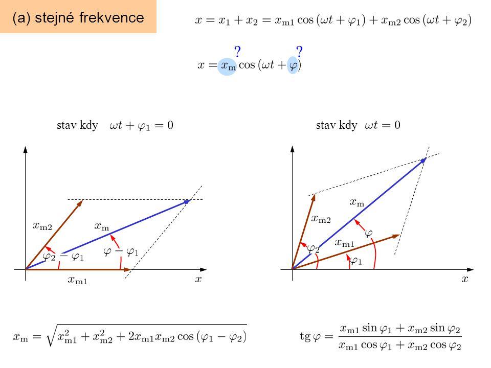 (a) stejné frekvence stav kdy stav kdy
