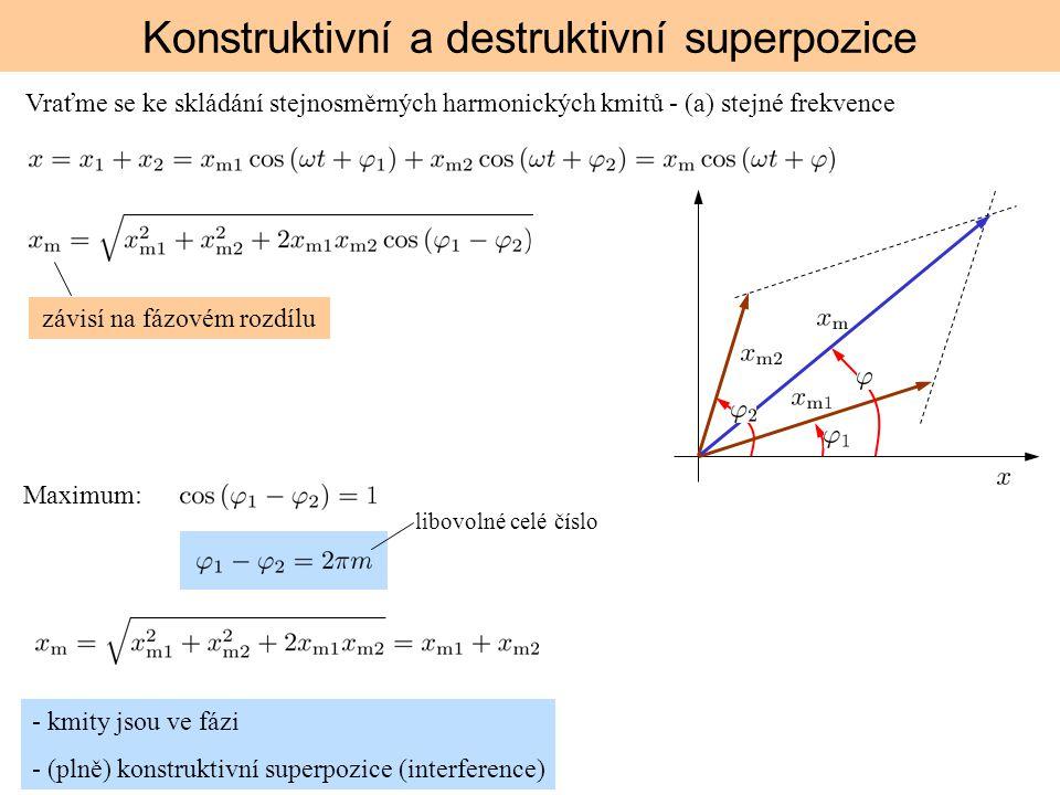 Konstruktivní a destruktivní superpozice