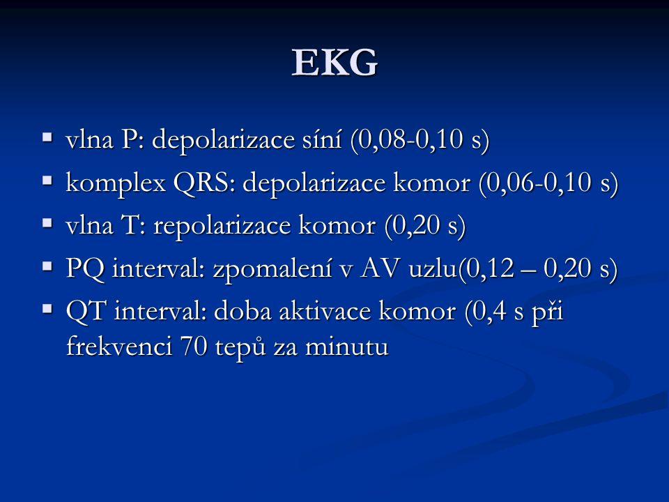 EKG vlna P: depolarizace síní (0,08-0,10 s)