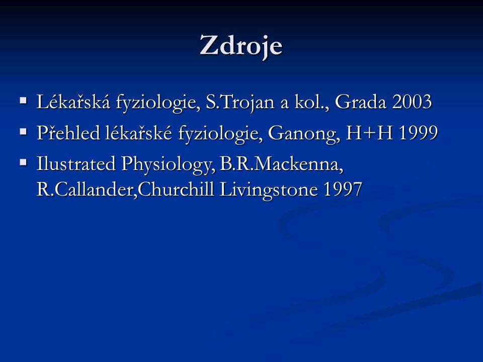 Zdroje Lékařská fyziologie, S.Trojan a kol., Grada 2003
