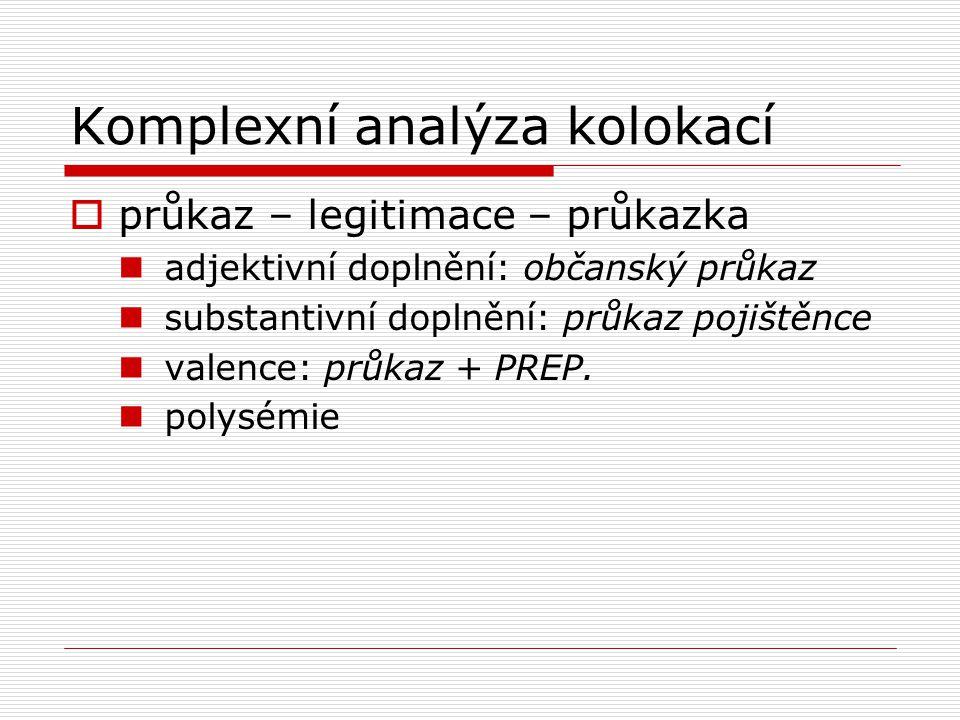 Komplexní analýza kolokací
