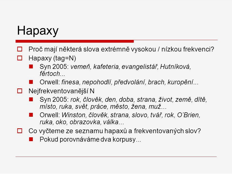 Hapaxy Proč mají některá slova extrémně vysokou / nízkou frekvenci
