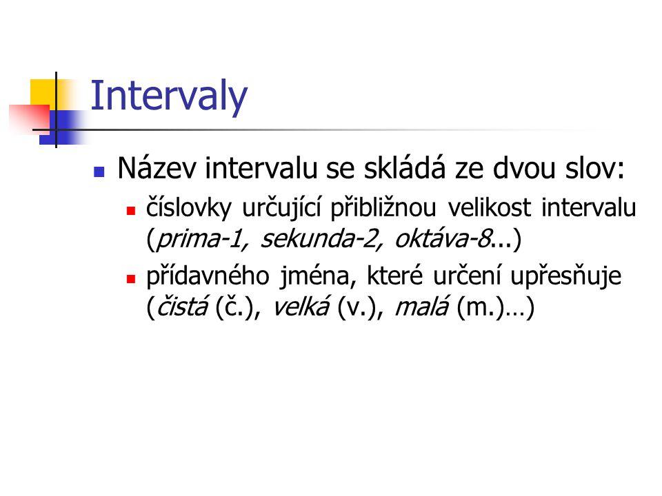 Intervaly Název intervalu se skládá ze dvou slov: