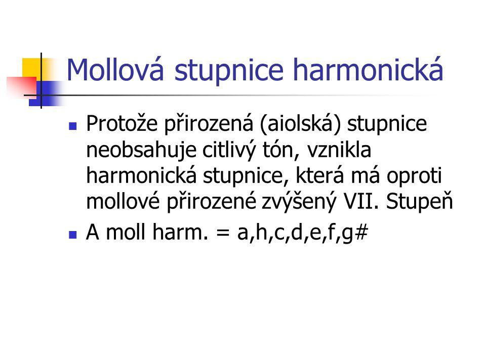 Mollová stupnice harmonická