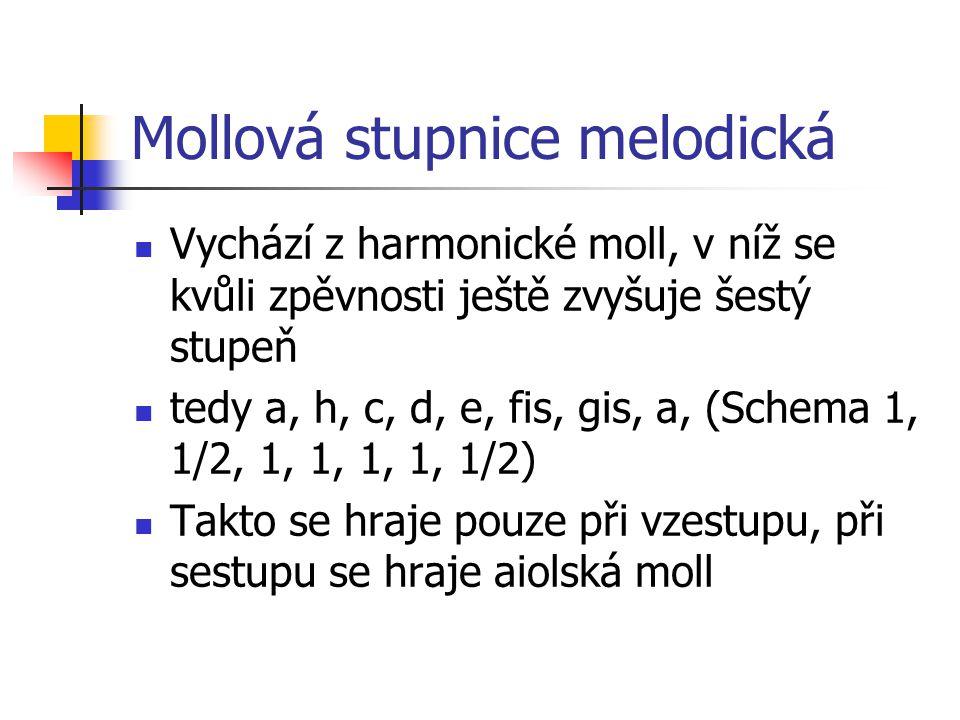 Mollová stupnice melodická