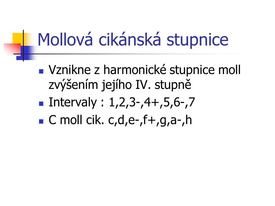 Mollová cikánská stupnice