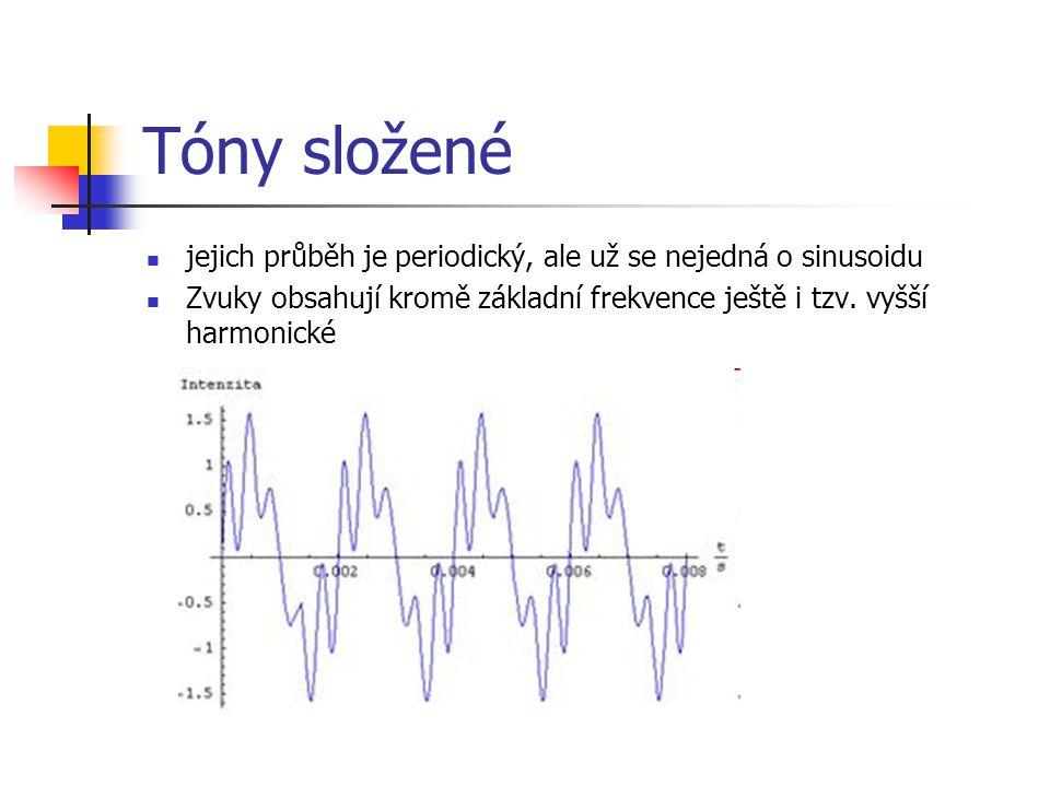 Tóny složené jejich průběh je periodický, ale už se nejedná o sinusoidu.