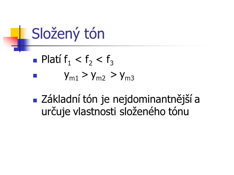 Složený tón Platí f1 < f2 < f3 ym1 > ym2 > ym3