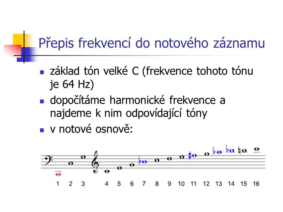 Přepis frekvencí do notového záznamu