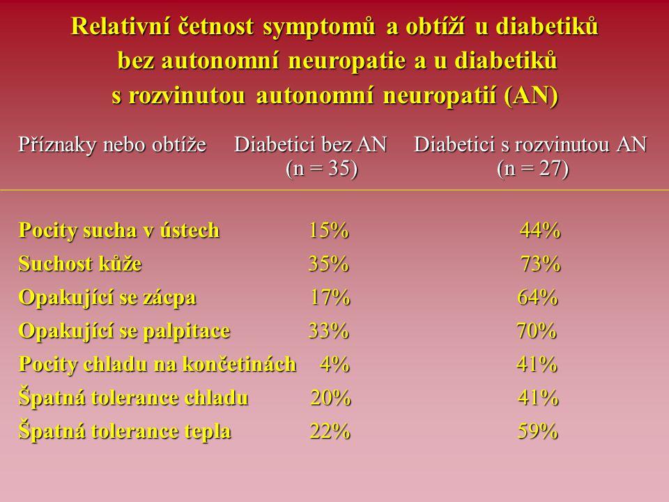 Relativní četnost symptomů a obtíží u diabetiků