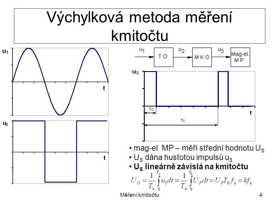Výchylková metoda měření kmitočtu