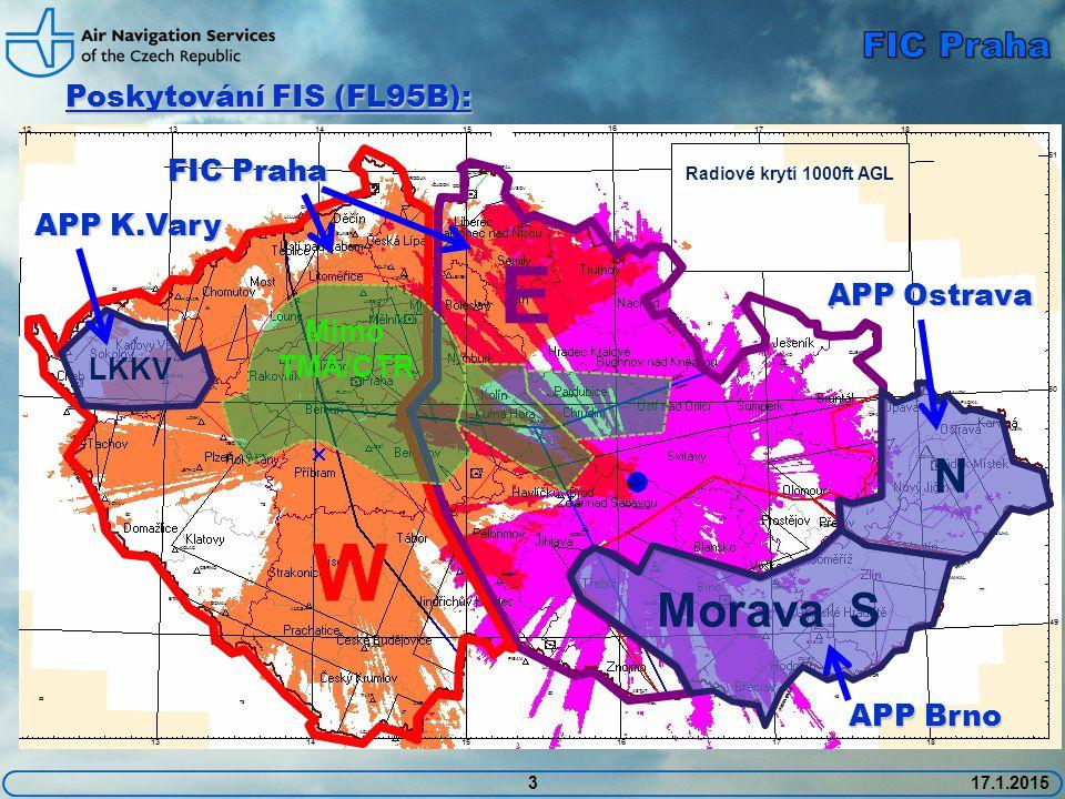 E W N Morava S FIC Praha Poskytování FIS (FL95B): FIC Praha APP K.Vary