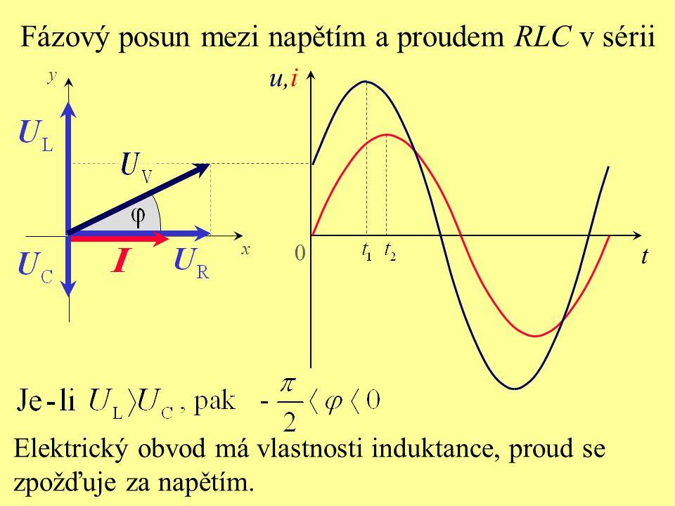 Fázový posun mezi napětím a proudem RLC v sérii