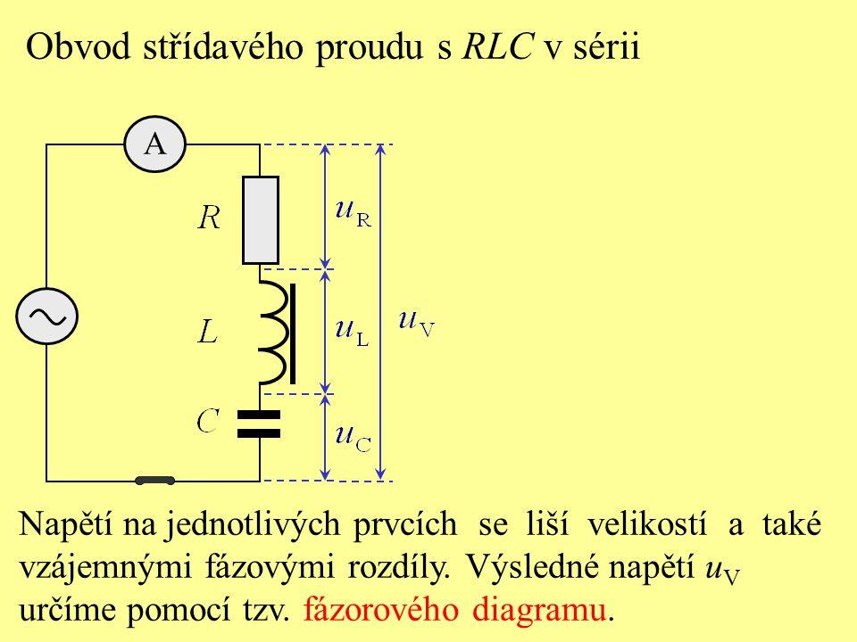 Obvod střídavého proudu s RLC v sérii