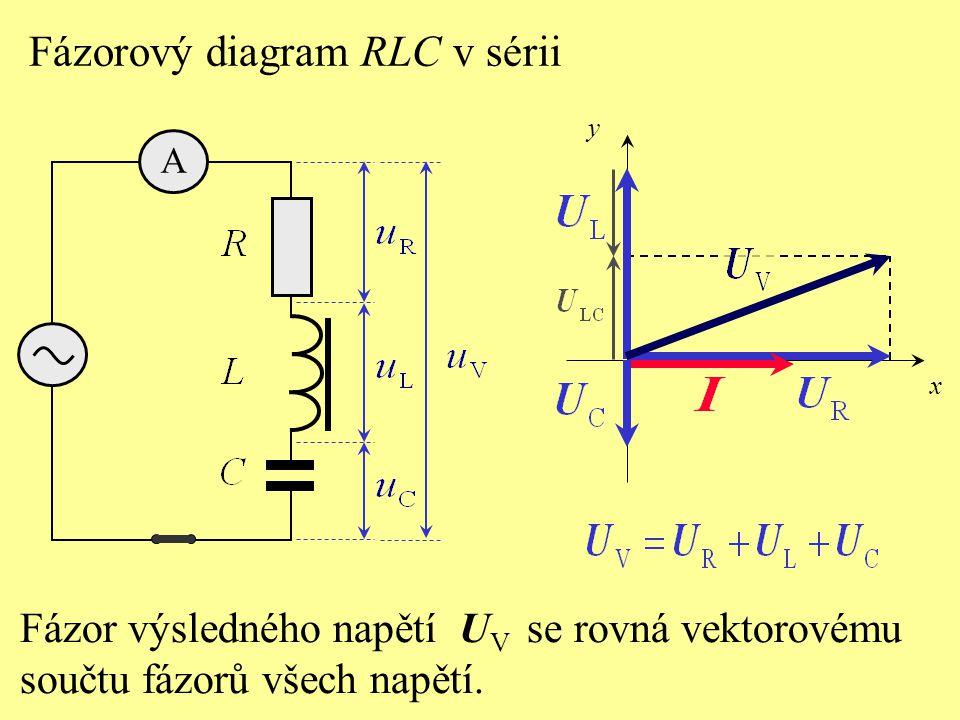 Fázorový diagram RLC v sérii