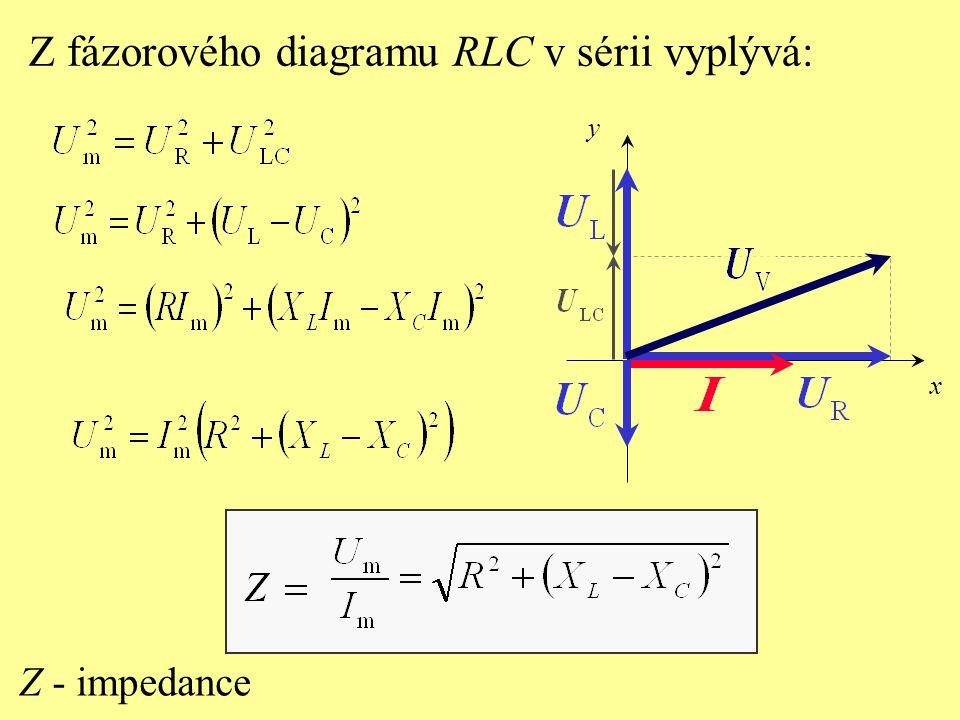 Z fázorového diagramu RLC v sérii vyplývá: