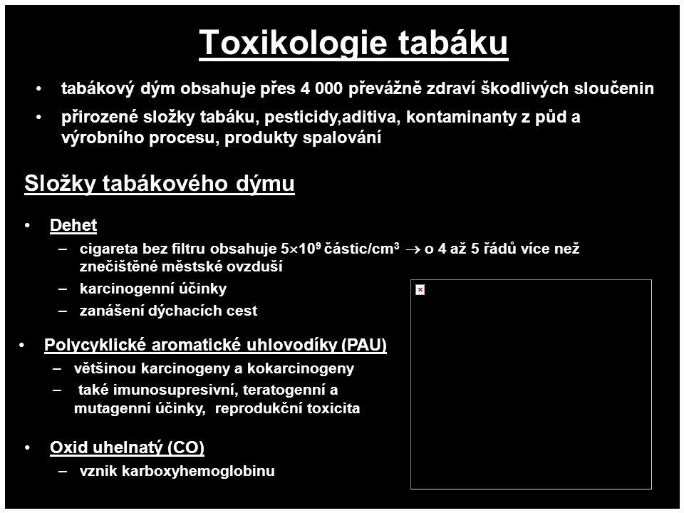 Toxikologie tabáku Složky tabákového dýmu