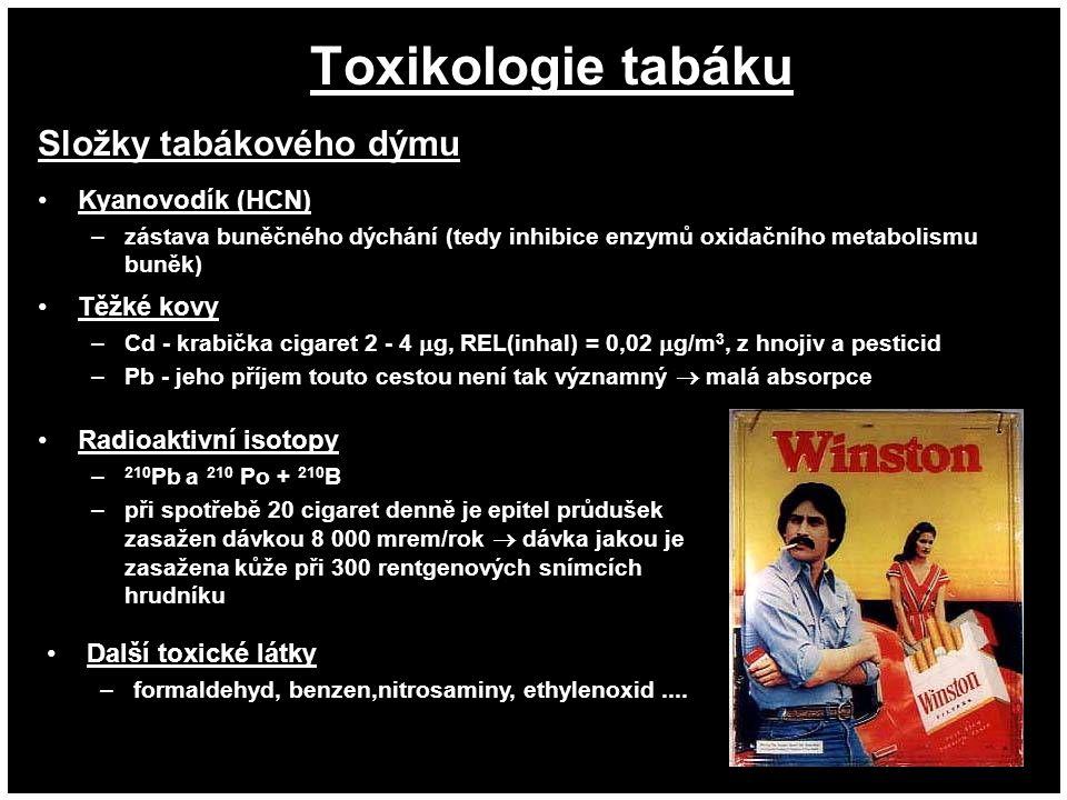 Toxikologie tabáku Složky tabákového dýmu Kyanovodík (HCN) Těžké kovy