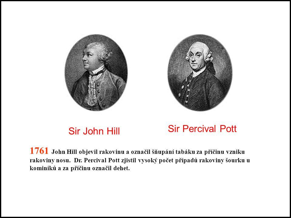 Stručná historie tabáku