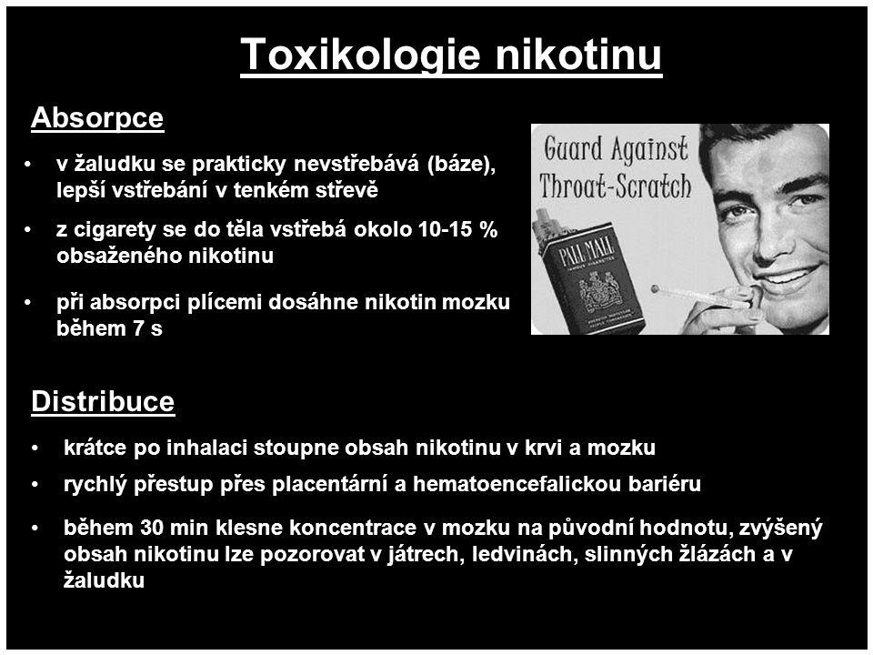 Toxikologie nikotinu Absorpce Distribuce