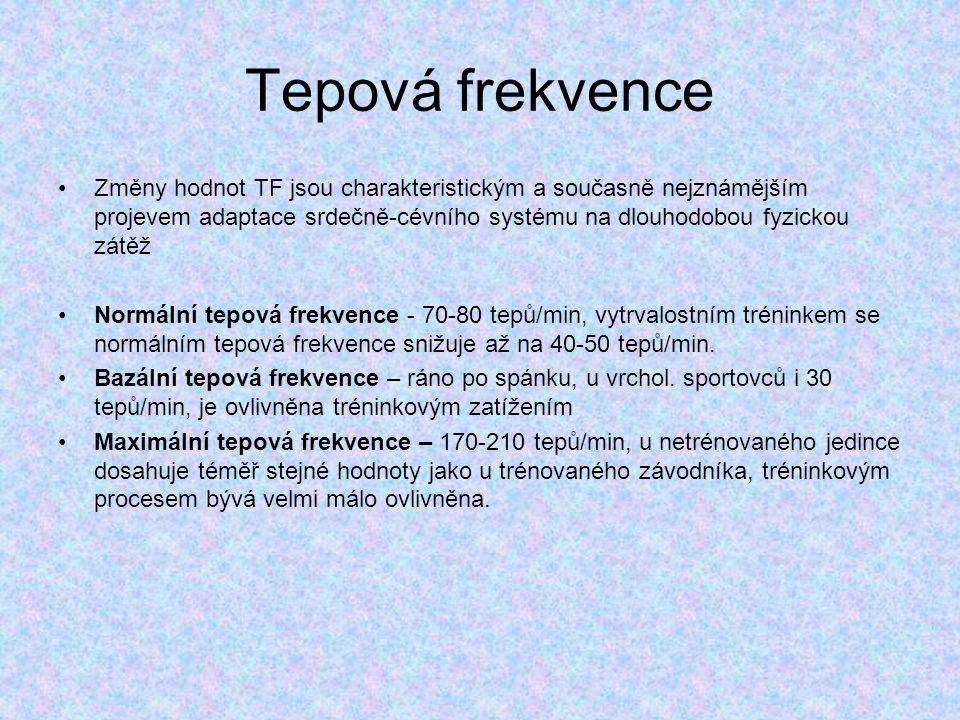 Tepová frekvence