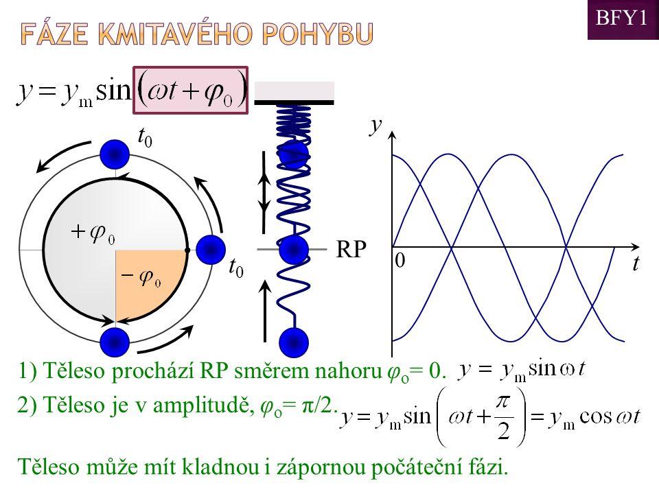 Fáze kmitavého pohybu y t0 RP t t0