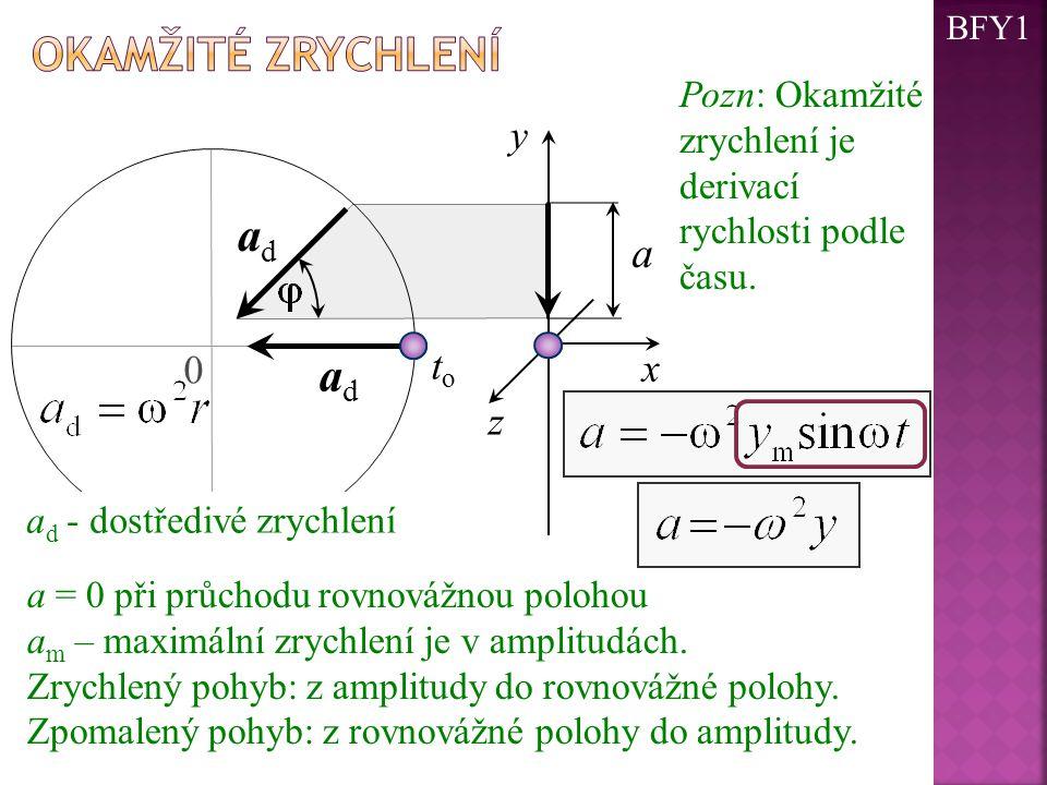 ad ad okamžité zrychlení a y to x z