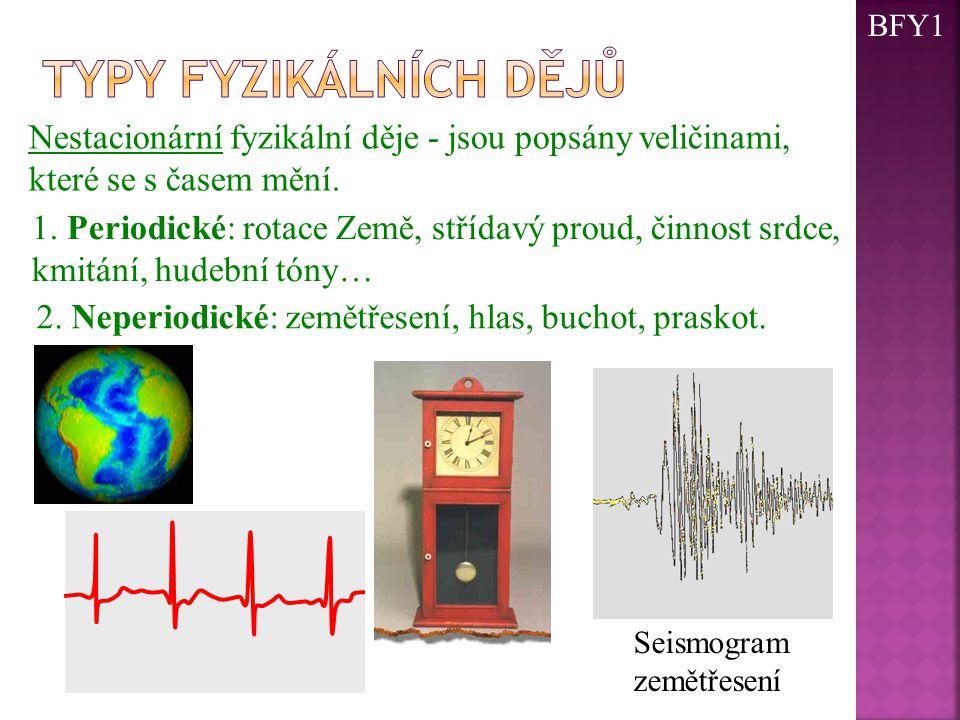 BFY1 Typy fyzikálních dějů. Nestacionární fyzikální děje - jsou popsány veličinami, které se s časem mění.