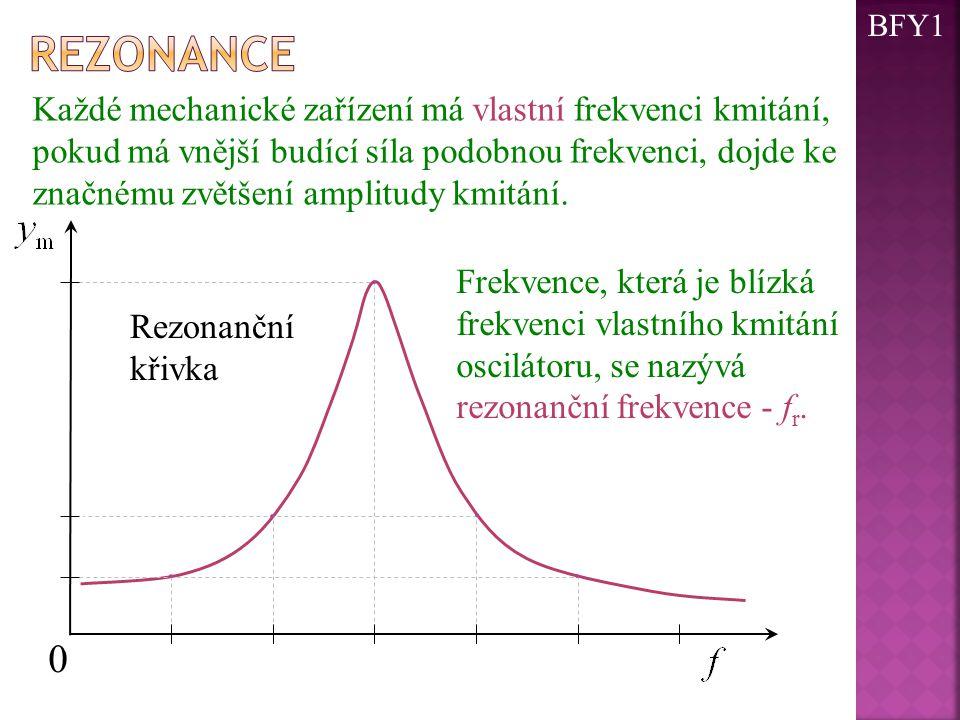 BFY1 rezonance.